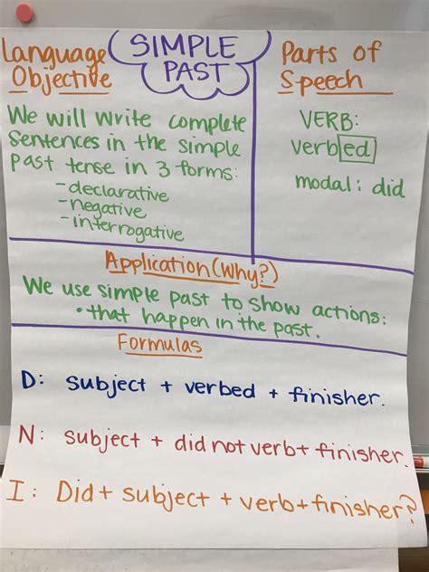 Mrs Landseld Eld 1 Classwork Eld Policy Template