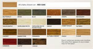 Kraftmaid Cabinet Stain Colors Stain On Pinterest Red Oak Stains And Red Oak Floors