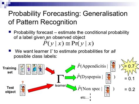 pattern recognition of patient symptoms probability forecasting a machine learning perspective