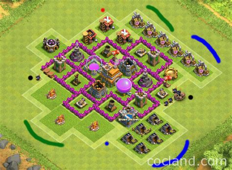 Coc Barbarian Lev 7 basic attack strategies guide clash of clans land