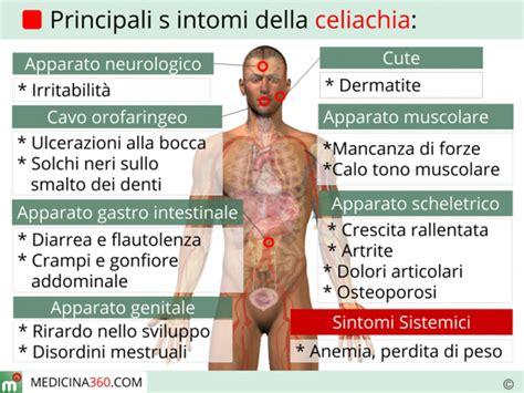 test celiachia celiachia