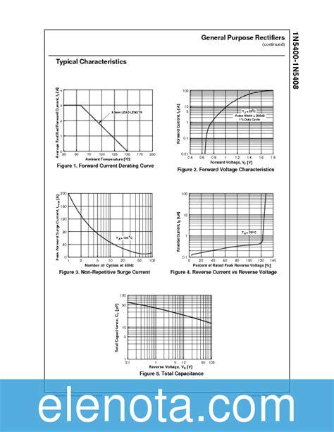data base dioda dioda 1n5408 datasheet 28 images 1n5408 datasheet pdf won top electronics 1n5408 datasheet