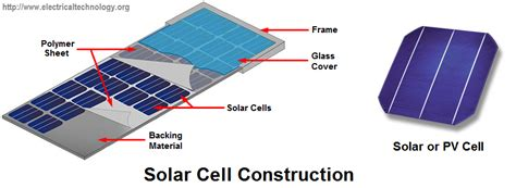how to solar cell make at home how to make simple solar cell working of photovoltaic cell