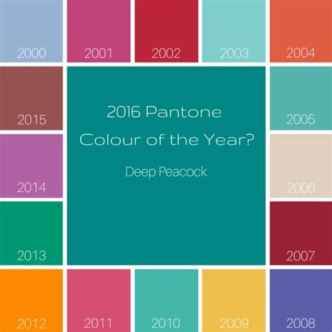 pantone color of the year 2017 predictions 2016 colours of the year meccinteriors design bites