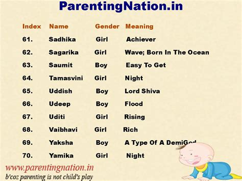 theme parties meaning in tamil the ultimate collection of tamil baby names with meaning