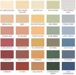 17 best images about vintage color palettes modern paint palettes and hue