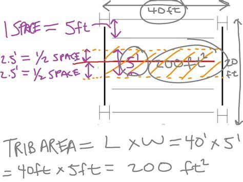 how to calculate floor plan area 100 floor plan area calculator understanding the
