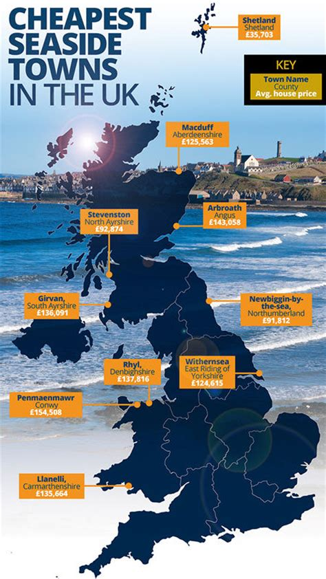 house to buy in uk britain s cheapest seaside towns to buy a house revealed property life style