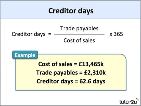 Credit Cost Formula Creditor Payables Days Tutor2u Business