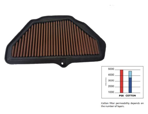 sprint filter yamaha yzf r1 r1m mt10 p08 air filter 2015 ebay