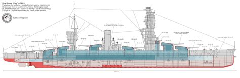 Deck Design Software Online ijn fuso age of armour warships world of warships