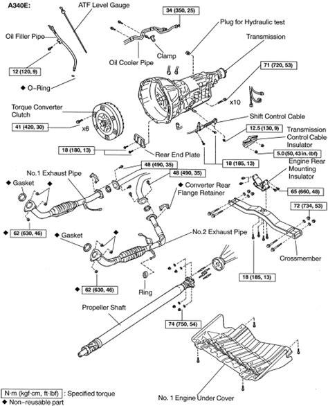 2004 toyota sequoia parts diagram repair guides automatic transmission transmission