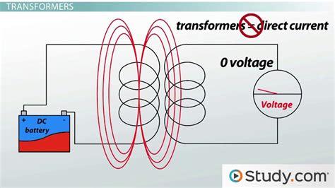 electromagnetic induction transformers electromagnetic induction conductor to conductor transformers lesson transcript