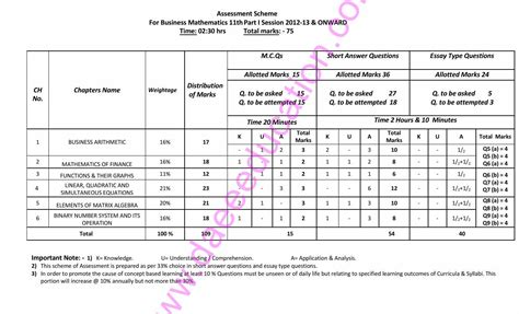 paper pattern 1st year 2015 gujranwala board 8th class math paper 2014 new date 8th class math paper