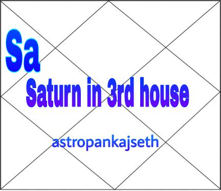 saturn in third house saturn in third house astro pankaj seth