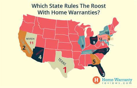 top five home warranty companies in california