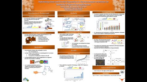 Undergraduate Research Poster Competition Winners Announced Engineering Poster Template