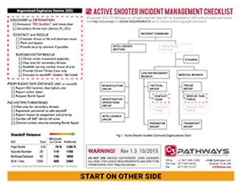 active shooter plan template active shooter incident management checklist c3 pathways