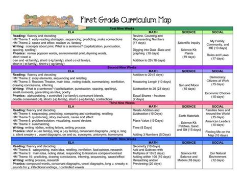 curriculum mapping grade curriculum map 2011 2012 compressed jpg 994 215 768 pixels edu planning curriculum