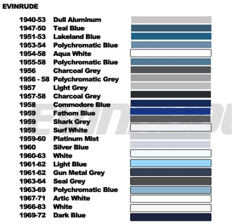 johnson in color spray paint color chart johnson evinrude outboard