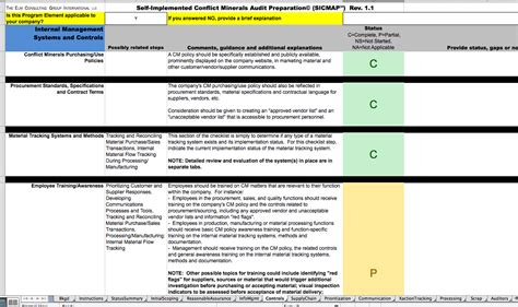 sle audit plan template ohs audit report template 28 images ohs audit report