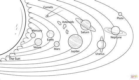 system drawing color solar system model coloring page free printable coloring
