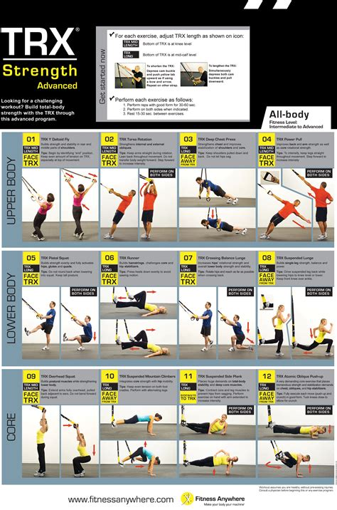all articles trx training trx is awesome full body workout s with easy adjustable