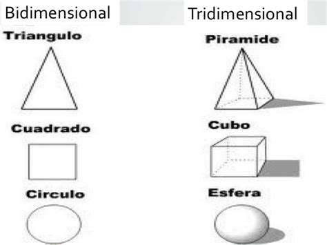 figuras geometricas bidimensional dise 241 o de forma adicion sustraccion multiplicacion y