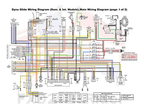 wiring diagram for 2000 harley dyna get free image about