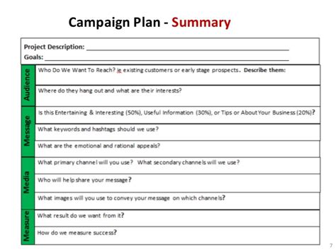Non Profit Marketing Caign Template Nonprofit Marketing Plan Template