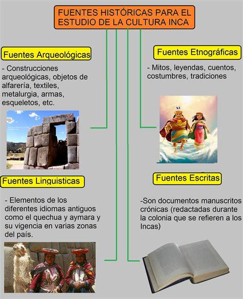 imagenes de fuentes historicas orales social site colegio maristas fuentes para el estudio de
