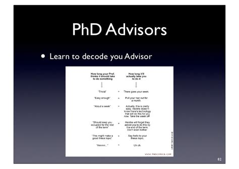 graduate thesis advisor dissertation advisor problems