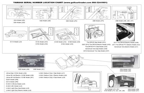 yamaha golf cart wiring diagram for g3 the wiring