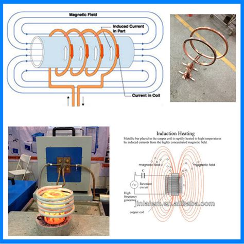 induction heater design induction heater coil design 28 images fluxtrol magnetic flux in induction heating