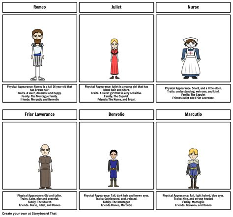 theme songs for romeo and juliet characters romeo and juliet character chart storyboard by marieclaire