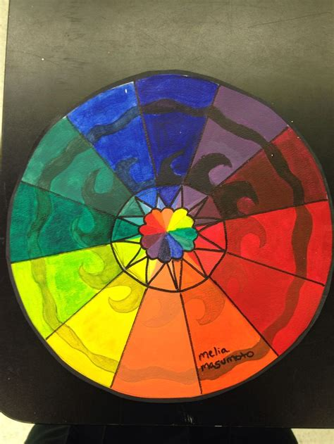 acrylic color wheel color wheels colors and acrylic colors