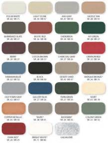 Senior Cabinet Metal Color Chart