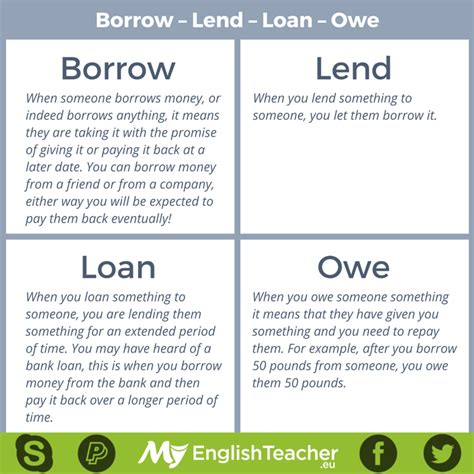 Loan Letter Definition Borrow Lend Loan Owe Myenglishteacher Eu Forum Myenglishteacher Eu Forum