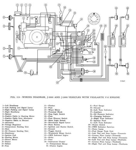 2002 international 4300 wiring diagram wiring diagrams