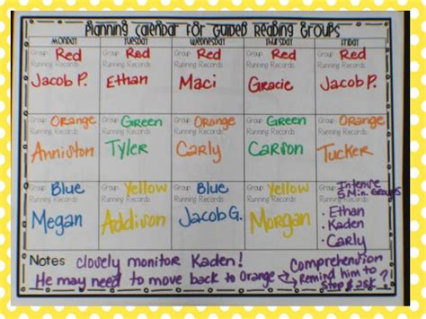 themes for reading groups mrs jump s class guided reading 101 part 1