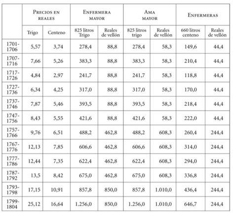 tabla de haberes del ejrcito mexicano tabla de haberes militares trabajando a cubierto