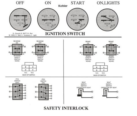 kohler small k241s engine wiring diagram wiring diagram
