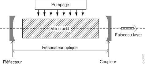 diode laser fonctionnement diode laser principe de fonctionnement 28 images les lecteurs et les terminaux olencia id