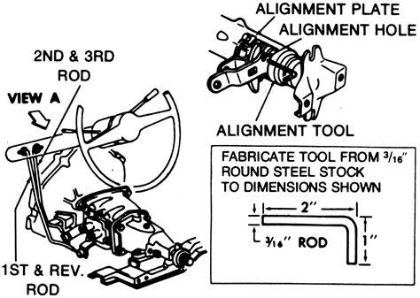 service manuals schematics 1968 chevrolet camaro transmission control repair guides manual transmission adjustments autozone com