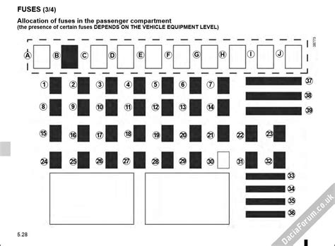 renault trafic fuse box wiring diagram schemes