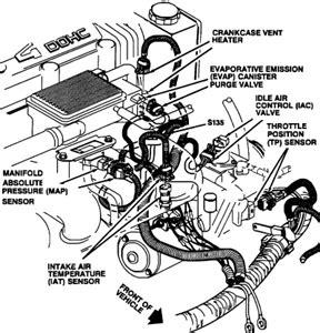 chevy equinox pcv valve location get free image about wiring diagram