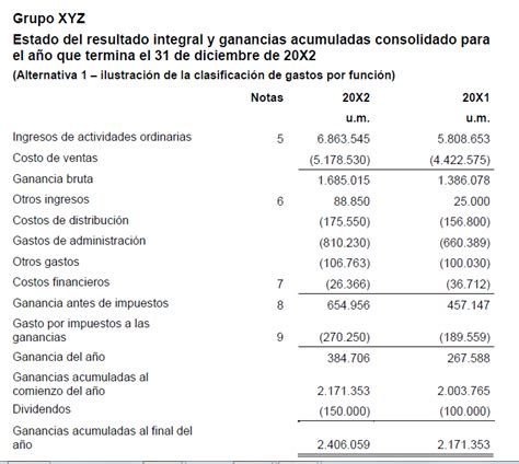 cursos ifrs colombia ey colombia niif en colombia eduardofinanciero