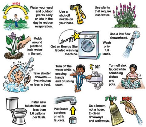 water conservation tips rebates best of the south bay