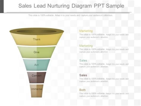 lead funnel template sales lead nurturing diagram ppt sle powerpoint templates