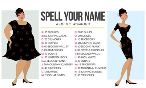spell your name workout the best exercise to lose weight